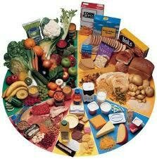 питание при артрозе суставов